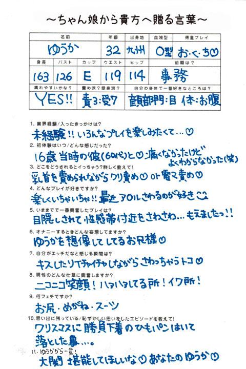 ゆうかちゃんの手描きアンケート